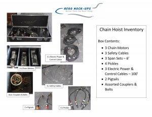 Chain Hoist Inventory